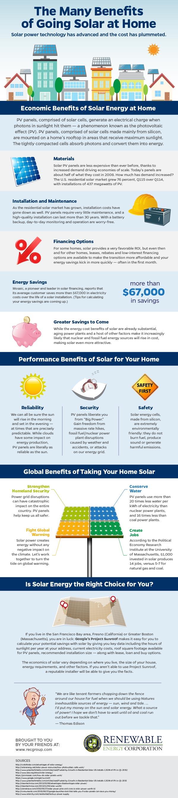 solar_panels_info_update2
